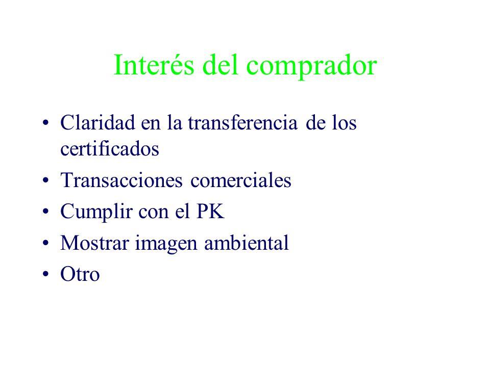 Interés del comprador Claridad en la transferencia de los certificados Transacciones comerciales Cumplir con el PK Mostrar imagen ambiental Otro