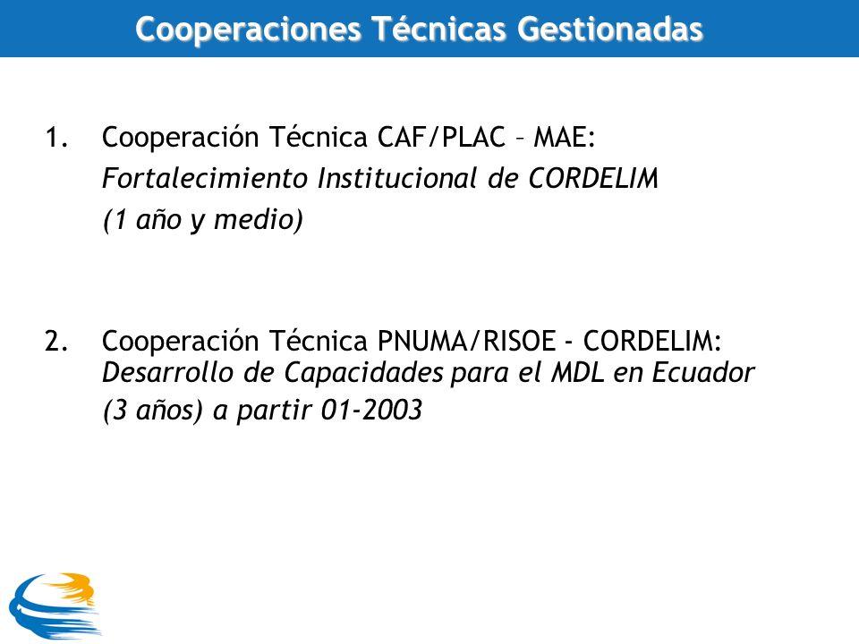 Cooperaciones Técnicas Gestionadas 1.Cooperación Técnica CAF/PLAC – MAE: Fortalecimiento Institucional de CORDELIM (1 año y medio) 2.Cooperación Técnica PNUMA/RISOE - CORDELIM: Desarrollo de Capacidades para el MDL en Ecuador (3 años) a partir 01-2003