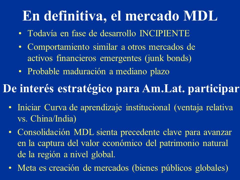 En definitiva, el mercado MDL Todavía en fase de desarrollo INCIPIENTE Comportamiento similar a otros mercados de activos financieros emergentes (junk