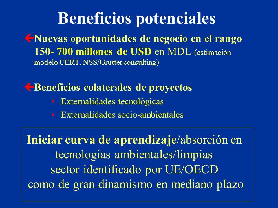 Beneficios potenciales çNuevas oportunidades de negocio en el rango 150- 700 millones de USD en MDL (estimación modelo CERT, NSS/Grutter consulting) ç