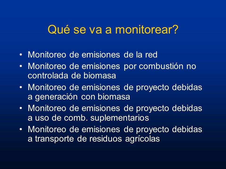 Qué se va a monitorear? Monitoreo de emisiones de la red Monitoreo de emisiones por combustión no controlada de biomasa Monitoreo de emisiones de proy