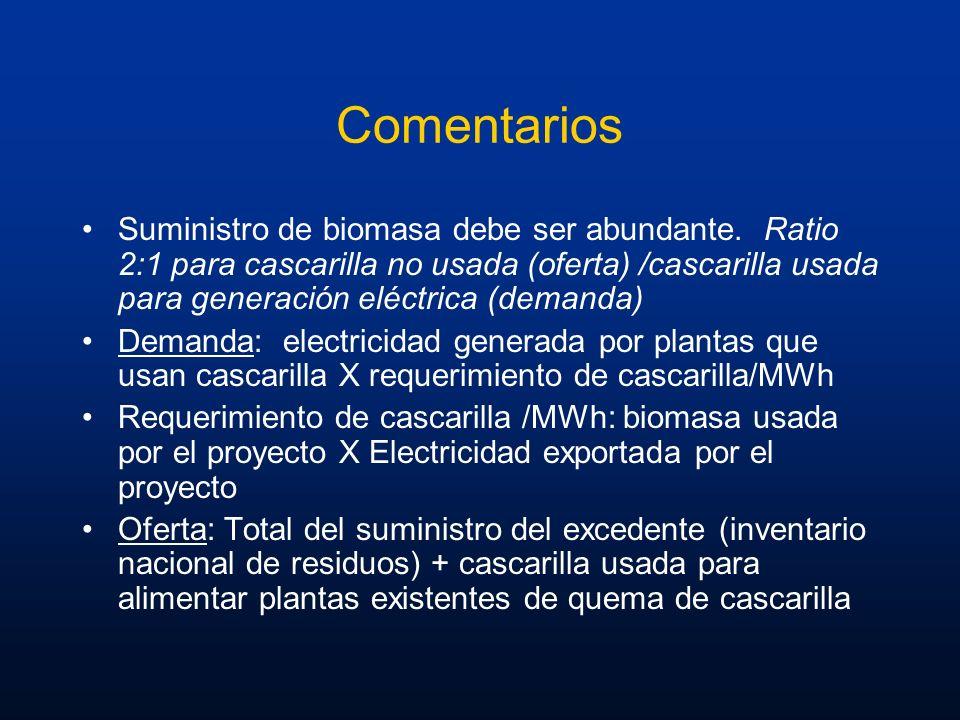 Comentarios Suministro de biomasa debe ser abundante. Ratio 2:1 para cascarilla no usada (oferta) /cascarilla usada para generación eléctrica (demanda