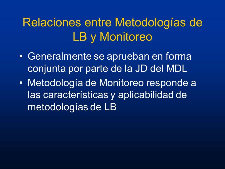Relaciones entre Metodologías de LB y Monitoreo Generalmente se aprueban en forma conjunta por parte de la JD del MDL Metodología de Monitoreo respond