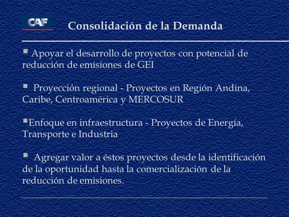 Consolidación de la Demanda Apoyar el desarrollo de proyectos con potencial de reducción de emisiones de GEI Proyección regional - Proyectos en Región