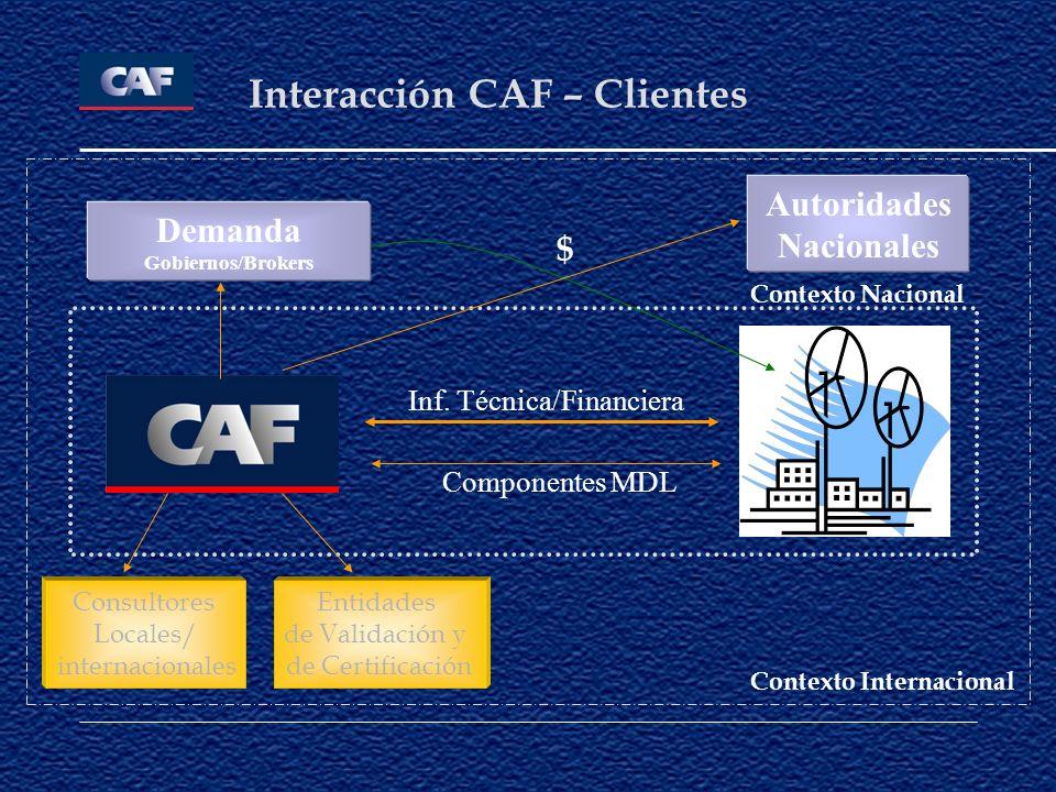 Interacción CAF – Clientes Inf. Técnica/Financiera Componentes MDL Demanda Gobiernos/Brokers Consultores Locales/ internacionales Entidades de Validac