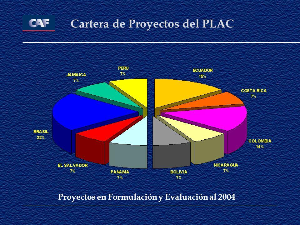 Cartera de Proyectos del PLAC Proyectos en Formulación y Evaluación al 2004