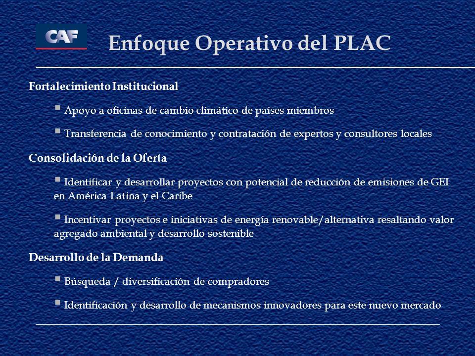 Enfoque Operativo del PLAC Fortalecimiento Institucional Apoyo a oficinas de cambio climático de países miembros Transferencia de conocimiento y contr