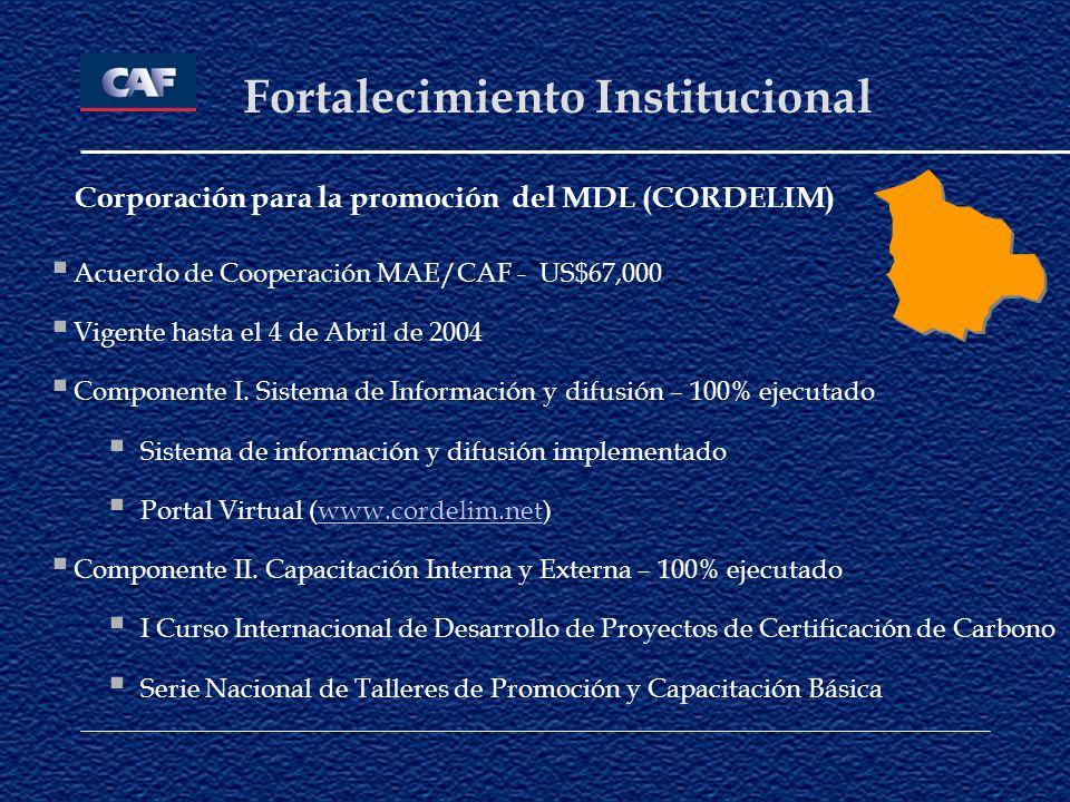 Fortalecimiento Institucional Corporación para la promoción del MDL (CORDELIM) Acuerdo de Cooperación MAE/CAF - US$67,000 Vigente hasta el 4 de Abril