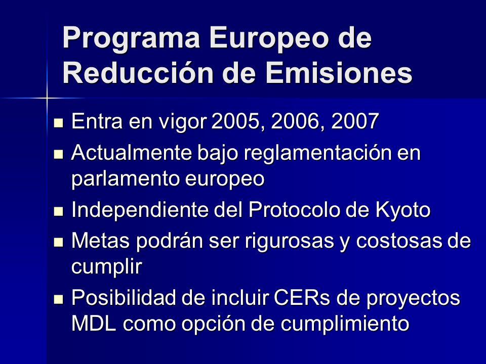 Fondos MDL de Compradores del Anexo B Fondo Prototipo de Carbono Fondo Prototipo de Carbono CER UPT de Holanda CER UPT de Holanda Fondo MDL Finlandés