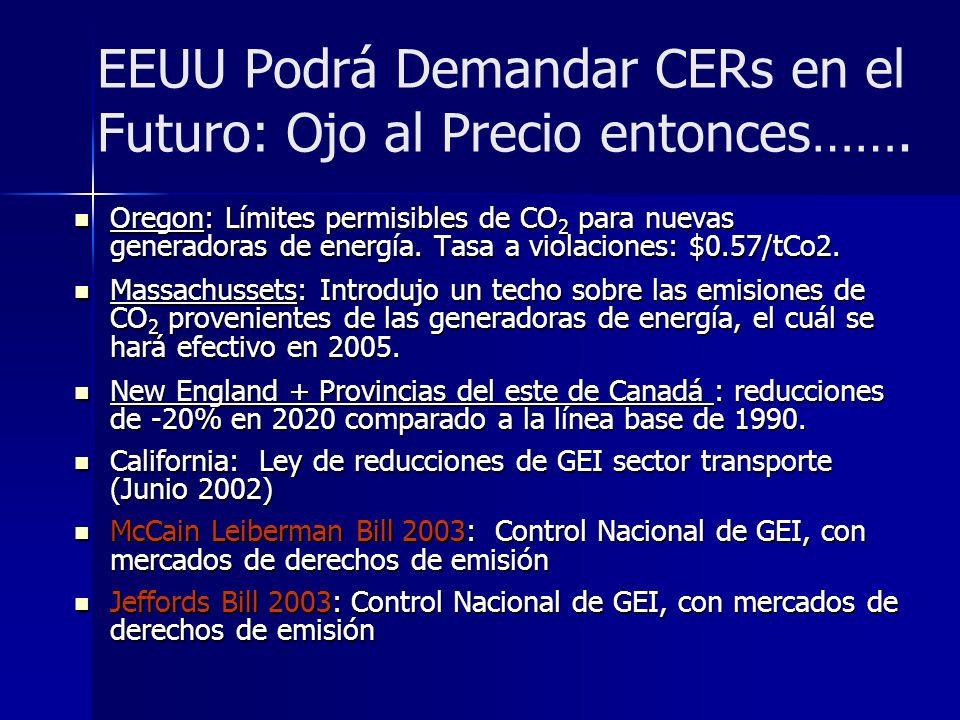 Programa Europeo de Reducción de Emisiones Entra en vigor 2005, 2006, 2007 Entra en vigor 2005, 2006, 2007 Actualmente bajo reglamentación en parlamen