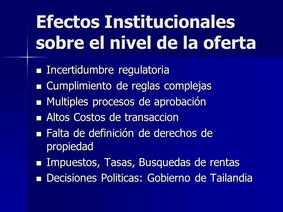 EFECTOS INSTITUCIONALES