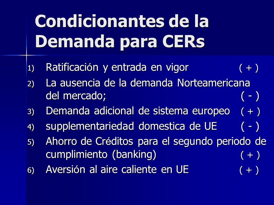 Condicionantes de la Demanda para CERs 1) Ratificaci ó n y entrada en vigor ( + ) 2) La ausencia de la demanda Norteamericana del mercado; ( - ) 3) Demanda adicional de sistema europeo ( + ) 4) supplementariedad domestica de UE ( - ) 5) Ahorro de Cr é ditos para el segundo periodo de cumplimiento (banking) ( + ) 6) Aversi ó n al aire caliente en UE ( + )
