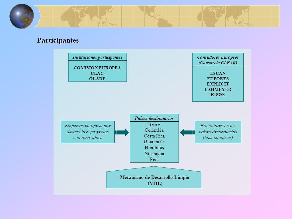 Empresas europeas que desarrollen proyectos con renovables Promotores en los países destinatarios (host-countries) Países destinatarios Belice Colombia Costa Rica Guatemala Honduras Nicaragua Perú Consultores Europeos (Consorcio CLEAR) ESCAN EUFORES EXPLICIT LAHMEYER RISØE Instituciones participantes COMISIÓN EUROPEA CEAC OLADE Mecanismo de Desarrollo Limpio (MDL) Participantes