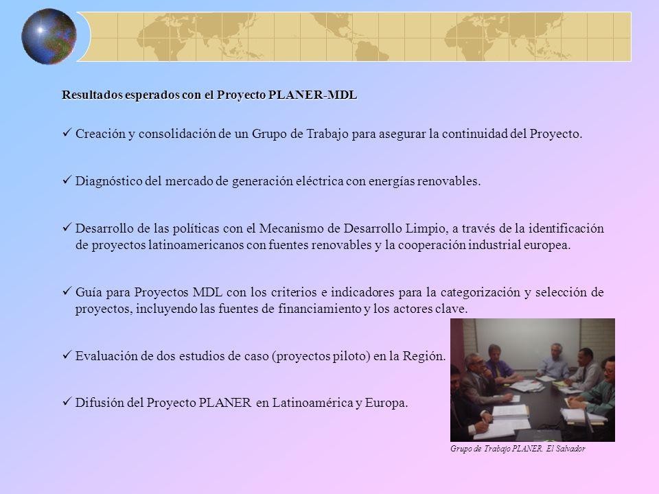Relación Liberalización del Mercado y los Precios Promedio Cent / Kwh 61014