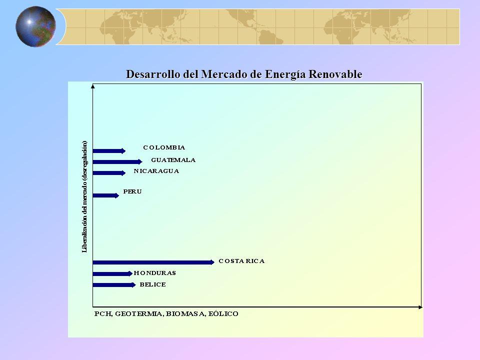 PaísesHidroeléctricaGeotérmicaEólicaBiomasa Belice68--10 Colombia570-20250 Costa Rica1269060100 Guatemala3902108070 Honduras1301206050 Nicaragua328300200- Perú1.186-40- Total2.798720460480 Potencial de Generación con Energía Renovable (Año 2000) – MW –