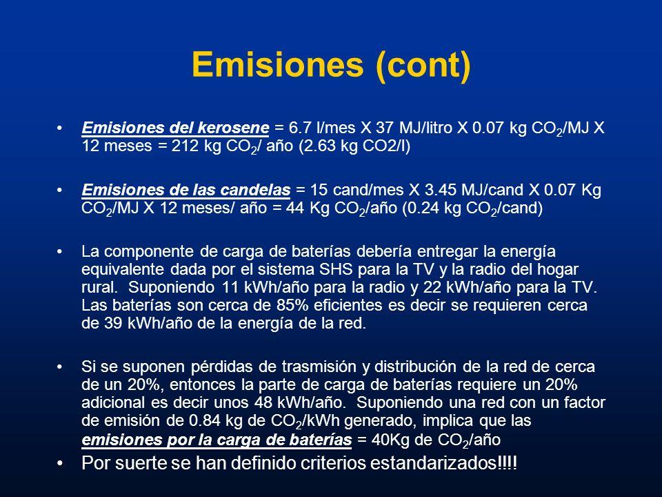 Emisiones (cont) Emisiones del kerosene = 6.7 l/mes X 37 MJ/litro X 0.07 kg CO 2 /MJ X 12 meses = 212 kg CO 2 / año (2.63 kg CO2/l) Emisiones de las c