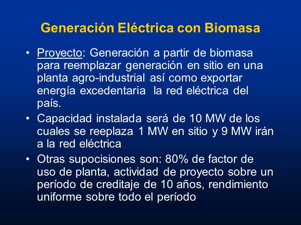 Generación Eléctrica con Biomasa Proyecto: Generación a partir de biomasa para reemplazar generación en sitio en una planta agro-industrial así como e
