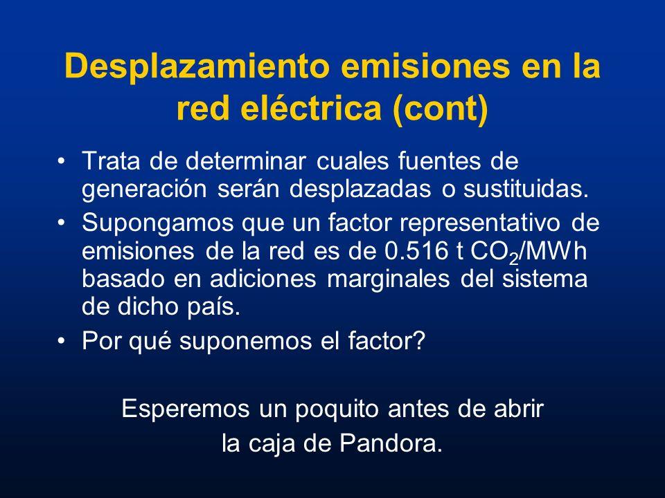 Desplazamiento emisiones en la red eléctrica (cont) Trata de determinar cuales fuentes de generación serán desplazadas o sustituidas. Supongamos que u