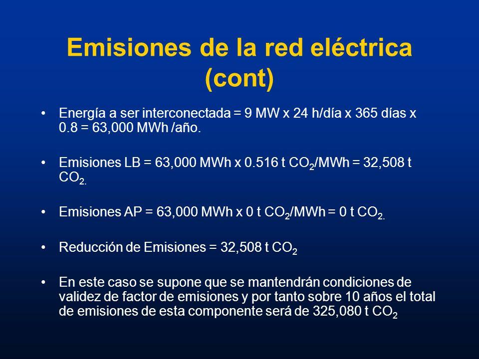 Emisiones de la red eléctrica (cont) Energía a ser interconectada = 9 MW x 24 h/día x 365 días x 0.8 = 63,000 MWh /año. Emisiones LB = 63,000 MWh x 0.