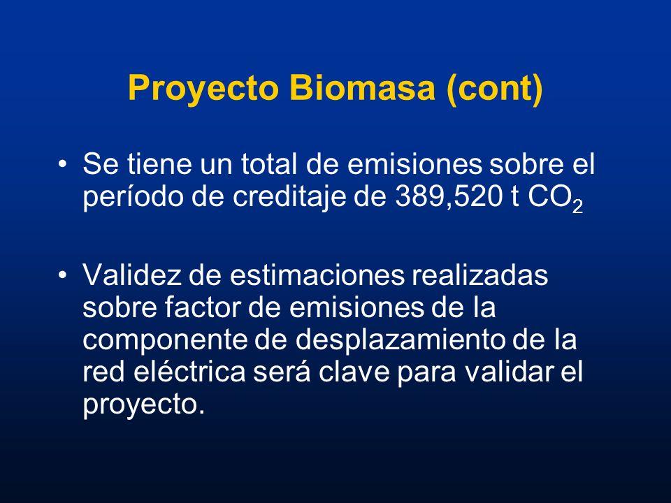 Proyecto Biomasa (cont) Se tiene un total de emisiones sobre el período de creditaje de 389,520 t CO 2 Validez de estimaciones realizadas sobre factor