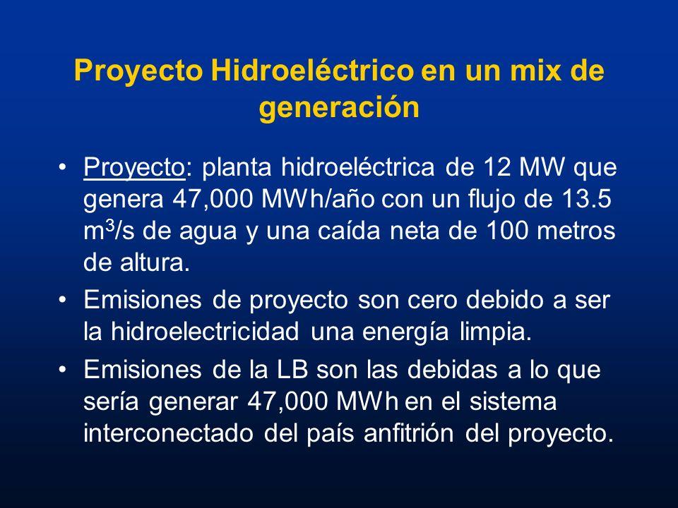 Proyecto Hidroeléctrico en un mix de generación Proyecto: planta hidroeléctrica de 12 MW que genera 47,000 MWh/año con un flujo de 13.5 m 3 /s de agua