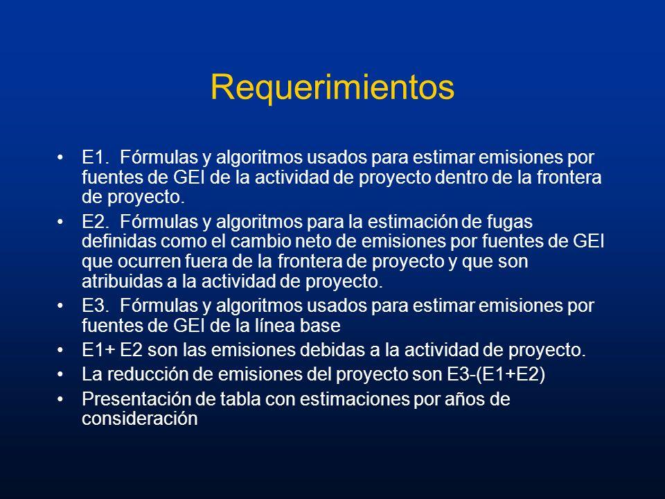 Requerimientos E1. Fórmulas y algoritmos usados para estimar emisiones por fuentes de GEI de la actividad de proyecto dentro de la frontera de proyect
