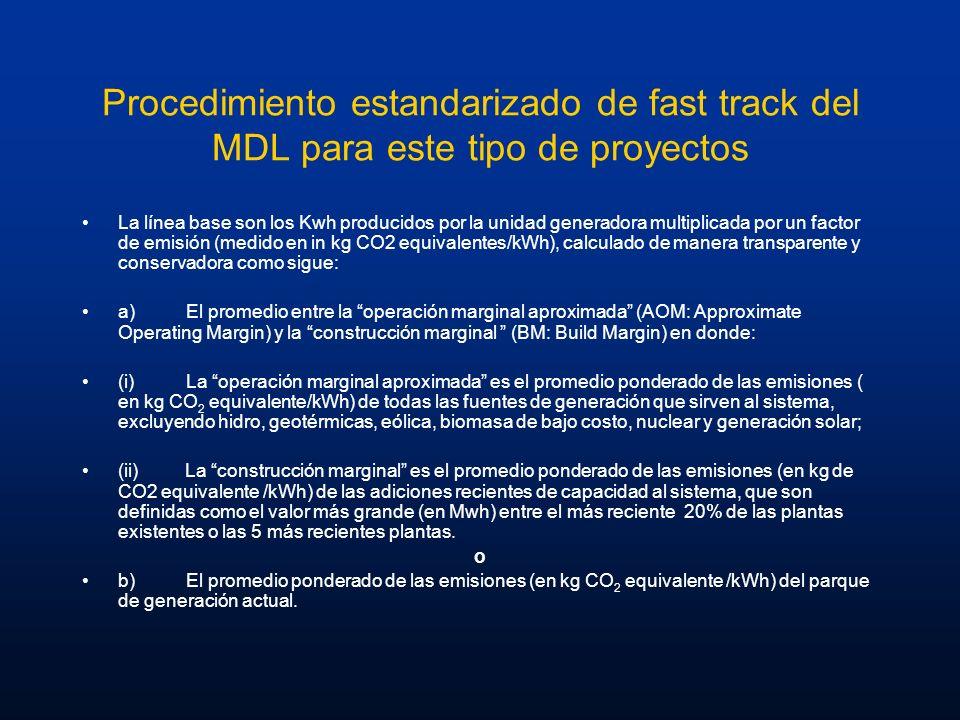 Procedimiento estandarizado de fast track del MDL para este tipo de proyectos La línea base son los Kwh producidos por la unidad generadora multiplica