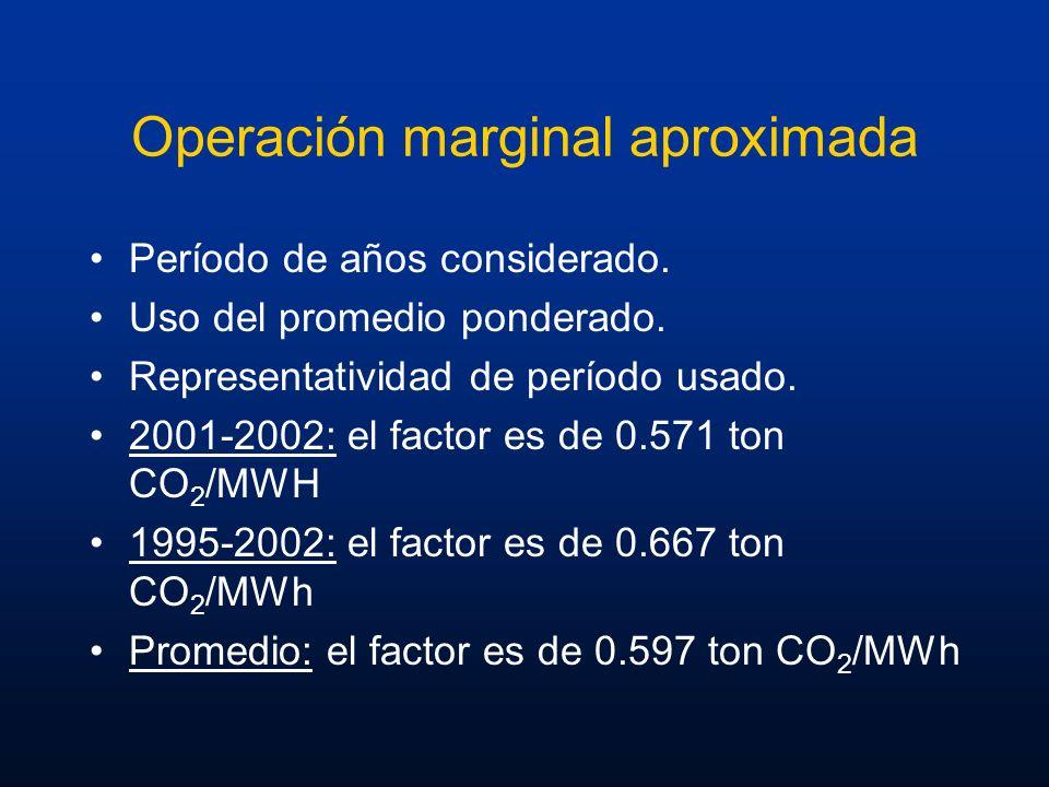Operación marginal aproximada Período de años considerado. Uso del promedio ponderado. Representatividad de período usado. 2001-2002: el factor es de