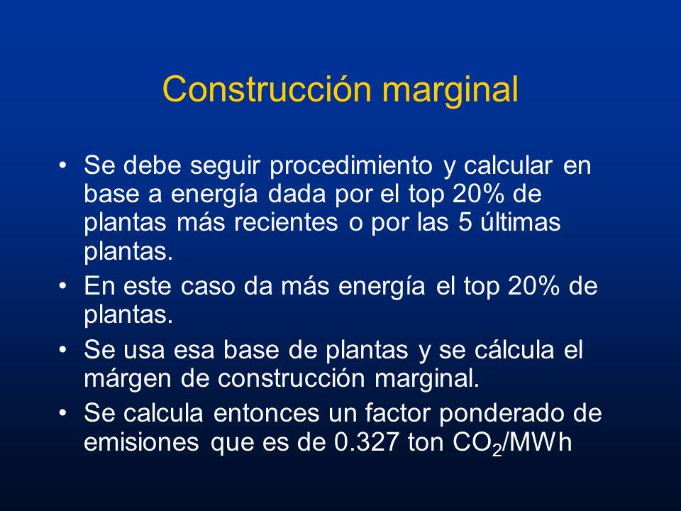 Construcción marginal Se debe seguir procedimiento y calcular en base a energía dada por el top 20% de plantas más recientes o por las 5 últimas plant