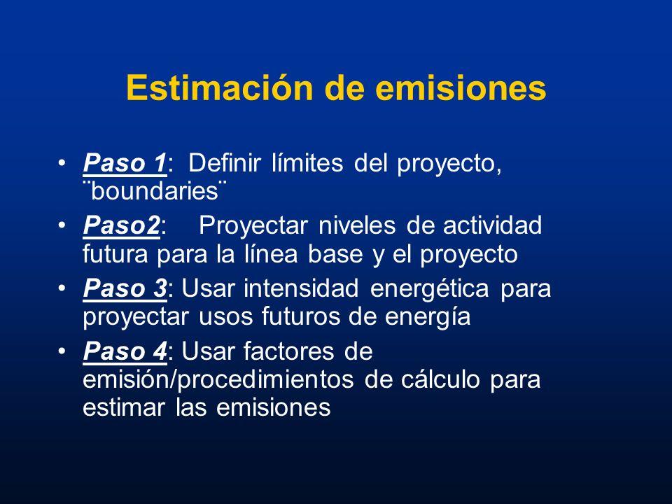 Estimación del mix de operación (un país hipotético) Tipo Comb% MixEmisiones Combustible (kg CO2/GJ) EficienciaFactor Emisiones (kg CO2/MWh) Ponderación Diesel28%74.130%0.9970.279 Fuel Oil28%77.430%0.9370.262 Carbón14%94.635%0.9830.137 Hidros30%00.0100%00 Factor de emisiones en margen de operación 0.678 Kg CO 2 /MWh