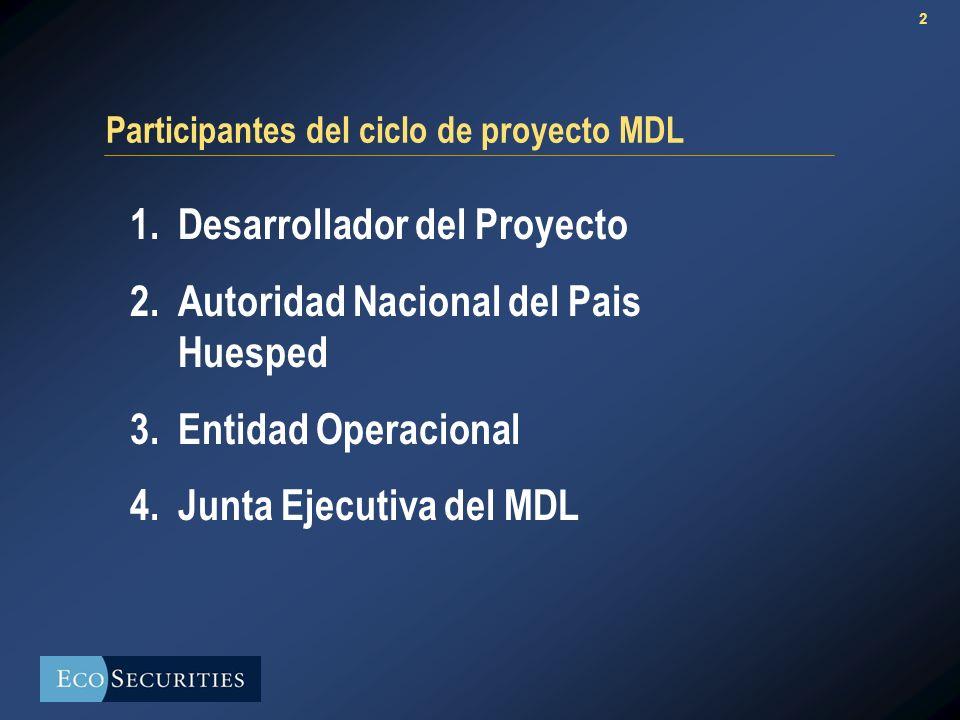 2 Participantes del ciclo de proyecto MDL 1.Desarrollador del Proyecto 2.Autoridad Nacional del Pais Huesped 3.Entidad Operacional 4.Junta Ejecutiva del MDL