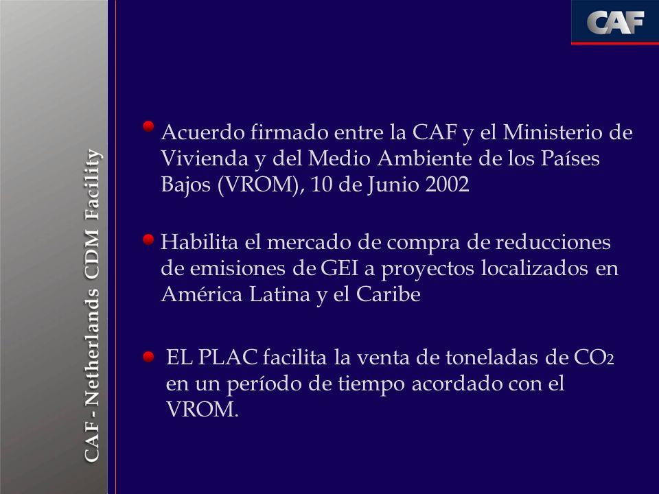 Acuerdo firmado entre la CAF y el Ministerio de Vivienda y del Medio Ambiente de los Países Bajos (VROM), 10 de Junio 2002 Habilita el mercado de comp