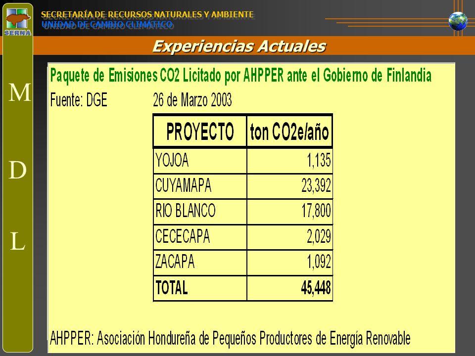 Experiencias Actuales SECRETARÍA DE RECURSOS NATURALES Y AMBIENTE UNIDAD DE CAMBIO CLIMÁTICO M D L