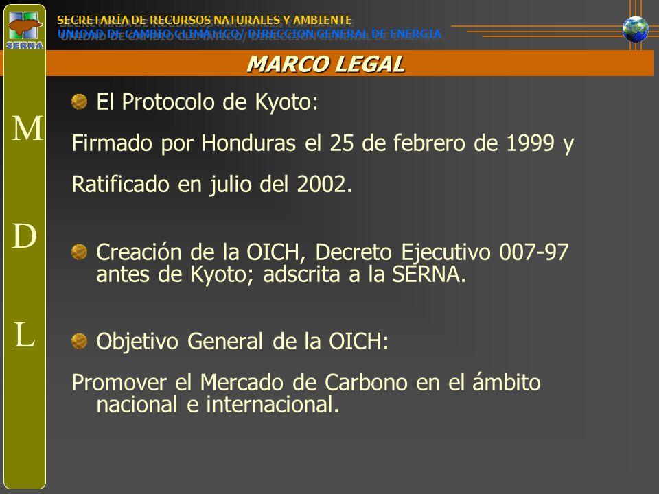MARCO LEGAL El Protocolo de Kyoto: Firmado por Honduras el 25 de febrero de 1999 y Ratificado en julio del 2002. Creación de la OICH, Decreto Ejecutiv