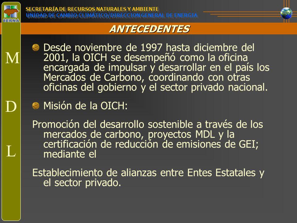 ANTECEDENTES Desde noviembre de 1997 hasta diciembre del 2001, la OICH se desempeñó como la oficina encargada de impulsar y desarrollar en el país los