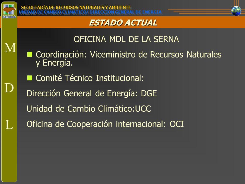 ESTADO ACTUAL OFICINA MDL DE LA SERNA Coordinación: Viceministro de Recursos Naturales y Energía. Comité Técnico Institucional: Dirección General de E