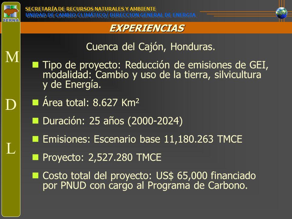 EXPERIENCIAS Cuenca del Cajón, Honduras. Tipo de proyecto: Reducción de emisiones de GEI, modalidad: Cambio y uso de la tierra, silvicultura y de Ener