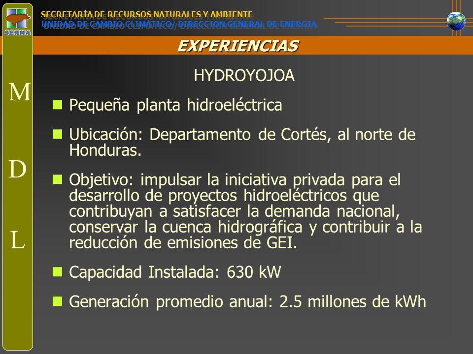 EXPERIENCIAS HYDROYOJOA Pequeña planta hidroeléctrica Ubicación: Departamento de Cortés, al norte de Honduras. Objetivo: impulsar la iniciativa privad