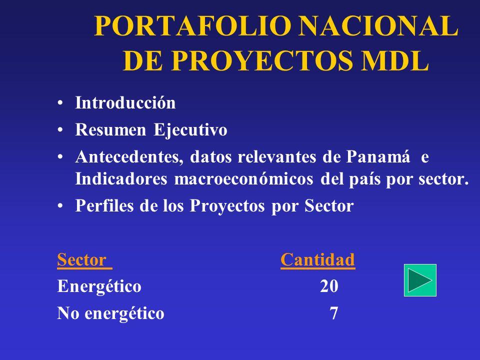 PORTAFOLIO NACIONAL DE PROYECTOS MDL Introducción Resumen Ejecutivo Antecedentes, datos relevantes de Panamá e Indicadores macroeconómicos del país po