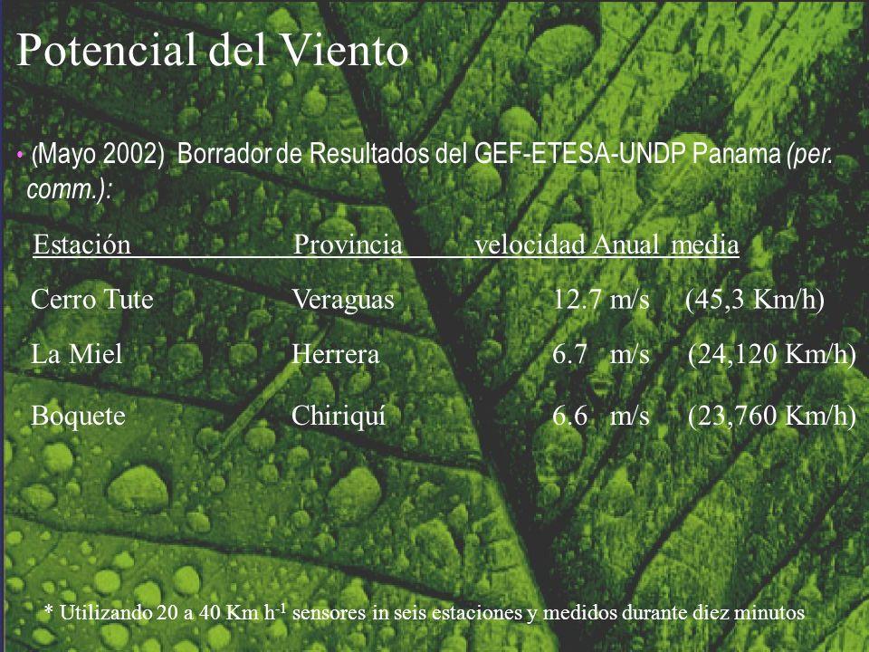 ( Mayo 2002) Borrador de Resultados del GEF-ETESA-UNDP Panama (per. comm.): EstaciónProvincia velocidad Anual media Cerro TuteVeraguas12.7 m/s (45,3 K