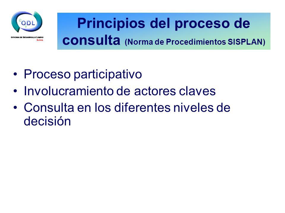 Principios del proceso de consulta (Norma de Procedimientos SISPLAN) Proceso participativo Involucramiento de actores claves Consulta en los diferentes niveles de decisión