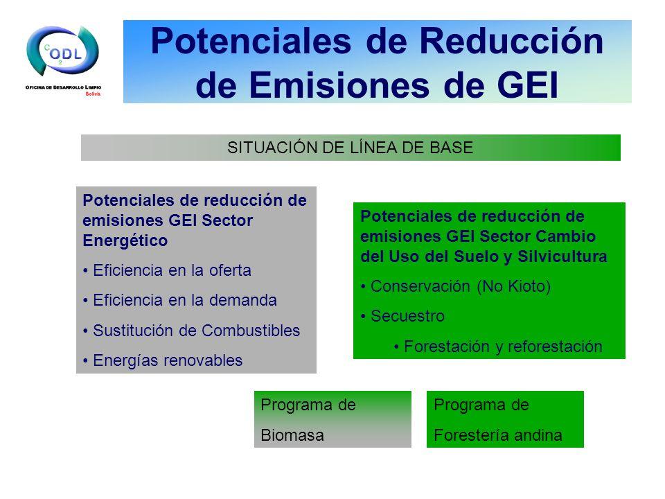Potenciales de Reducción de Emisiones de GEI Potenciales de reducción de emisiones GEI Sector Energético Eficiencia en la oferta Eficiencia en la dema