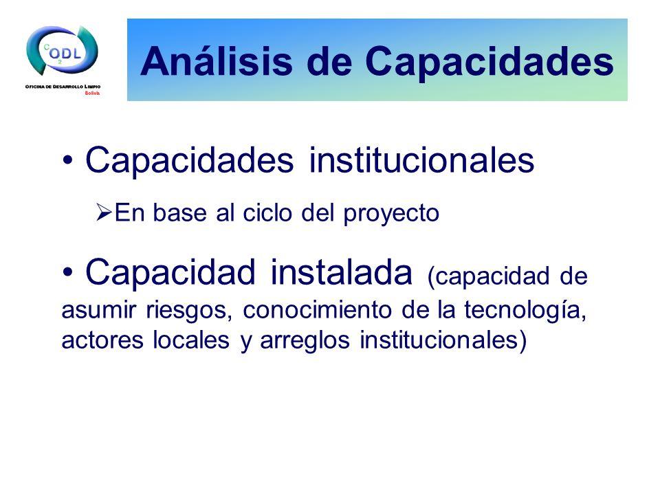 Análisis de Capacidades Capacidades institucionales En base al ciclo del proyecto Capacidad instalada (capacidad de asumir riesgos, conocimiento de la tecnología, actores locales y arreglos institucionales)