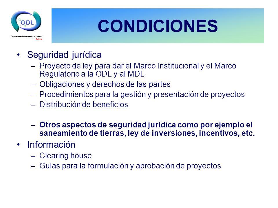 CONDICIONES Seguridad jurídica –Proyecto de ley para dar el Marco Institucional y el Marco Regulatorio a la ODL y al MDL –Obligaciones y derechos de l