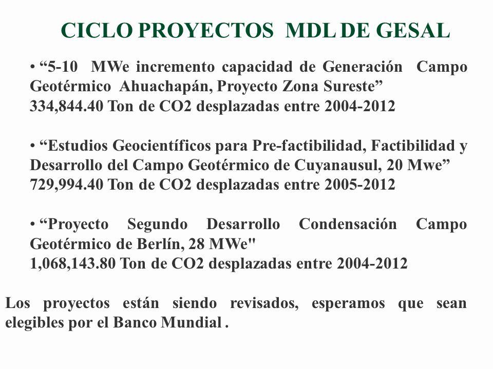 CICLO PROYECTOS MDL DE GESAL 5-10 MWe incremento capacidad de Generación Campo Geotérmico Ahuachapán, Proyecto Zona Sureste 334,844.40 Ton de CO2 desplazadas entre 2004-2012 Estudios Geocientíficos para Pre-factibilidad, Factibilidad y Desarrollo del Campo Geotérmico de Cuyanausul, 20 Mwe 729,994.40 Ton de CO2 desplazadas entre 2005-2012 Proyecto Segundo Desarrollo Condensación Campo Geotérmico de Berlín, 28 MWe 1,068,143.80 Ton de CO2 desplazadas entre 2004-2012 Los proyectos están siendo revisados, esperamos que sean elegibles por el Banco Mundial.