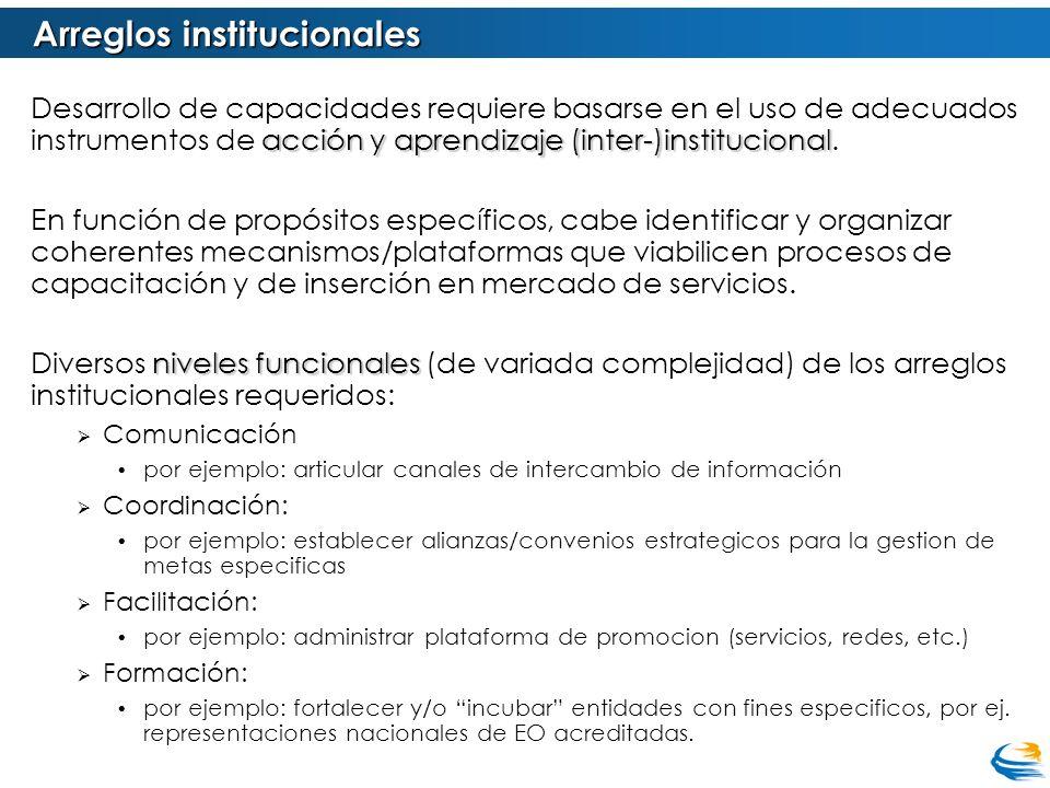 acción y aprendizaje (inter-)institucional Desarrollo de capacidades requiere basarse en el uso de adecuados instrumentos de acción y aprendizaje (int