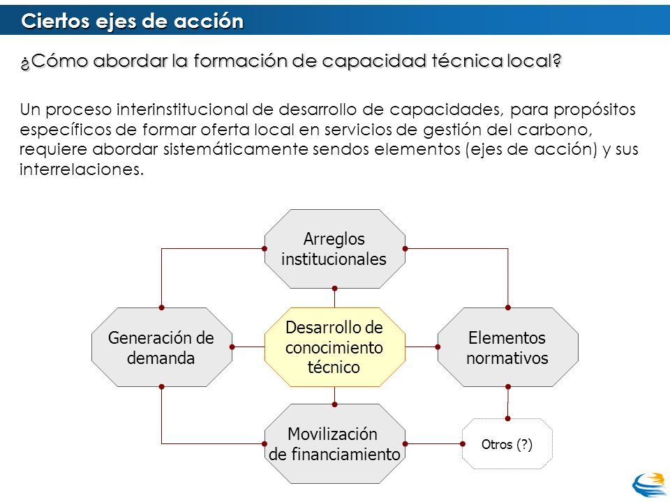 ¿Cómo abordar la formación de capacidad técnica local? Un proceso interinstitucional de desarrollo de capacidades, para propósitos específicos de form