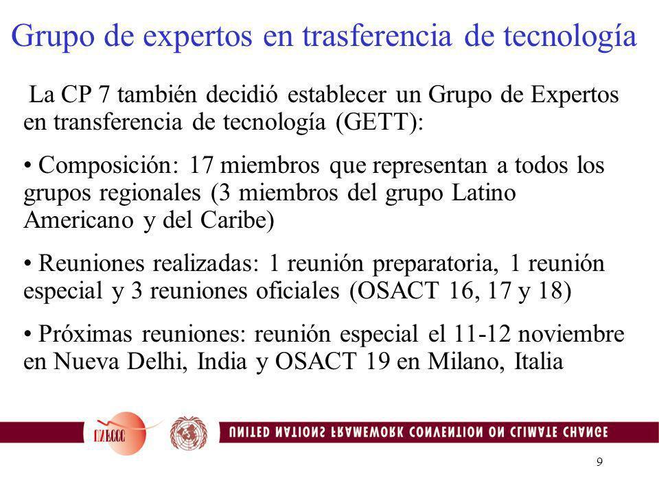 9 Grupo de expertos en trasferencia de tecnología La CP 7 también decidió establecer un Grupo de Expertos en transferencia de tecnología (GETT): Composición: 17 miembros que representan a todos los grupos regionales (3 miembros del grupo Latino Americano y del Caribe) Reuniones realizadas: 1 reunión preparatoria, 1 reunión especial y 3 reuniones oficiales (OSACT 16, 17 y 18) Próximas reuniones: reunión especial el 11-12 noviembre en Nueva Delhi, India y OSACT 19 en Milano, Italia