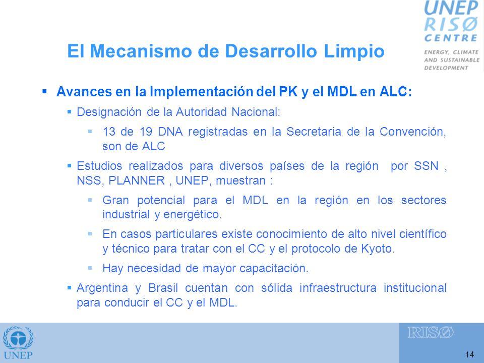 14 Avances en la Implementación del PK y el MDL en ALC: Designación de la Autoridad Nacional: 13 de 19 DNA registradas en la Secretaria de la Convención, son de ALC Estudios realizados para diversos países de la región por SSN, NSS, PLANNER, UNEP, muestran : Gran potencial para el MDL en la región en los sectores industrial y energético.
