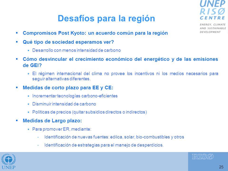 25 Compromisos Post Kyoto: un acuerdo común para la región Qué tipo de sociedad esperamos ver.